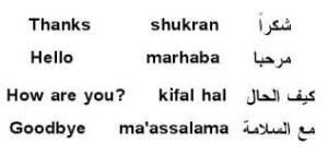 arabic phrases